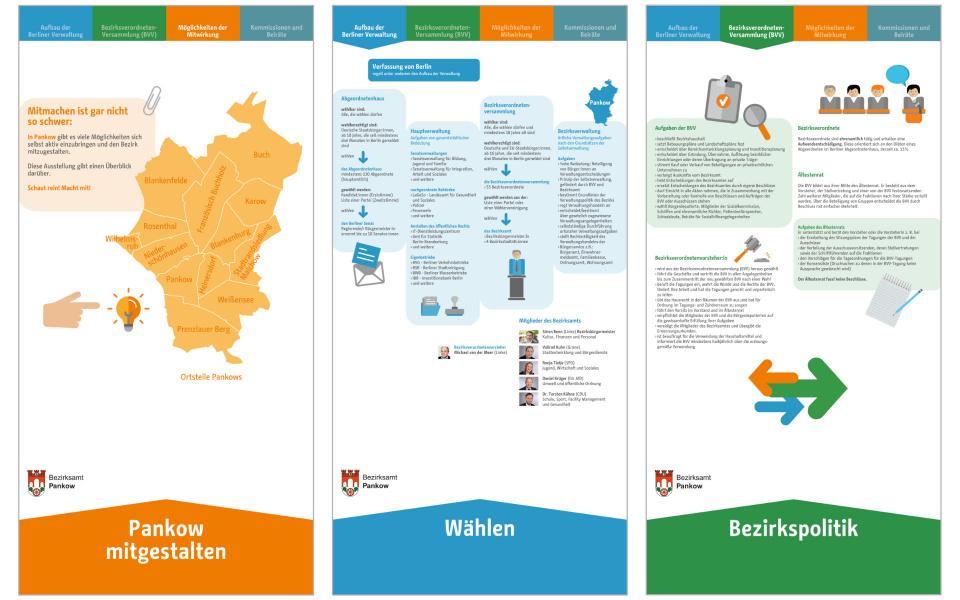 Ausstellung Ausstellungsgestaltung Ausstellungstafeln UV2 Berlin